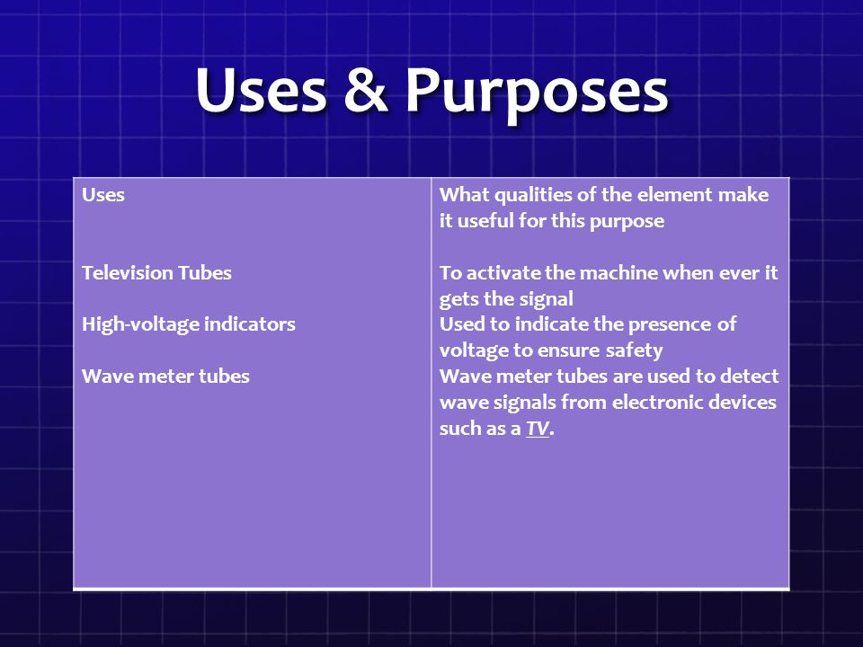 High Voltage Indicators Neon : Neon by safiya ibrahim ppt video online download