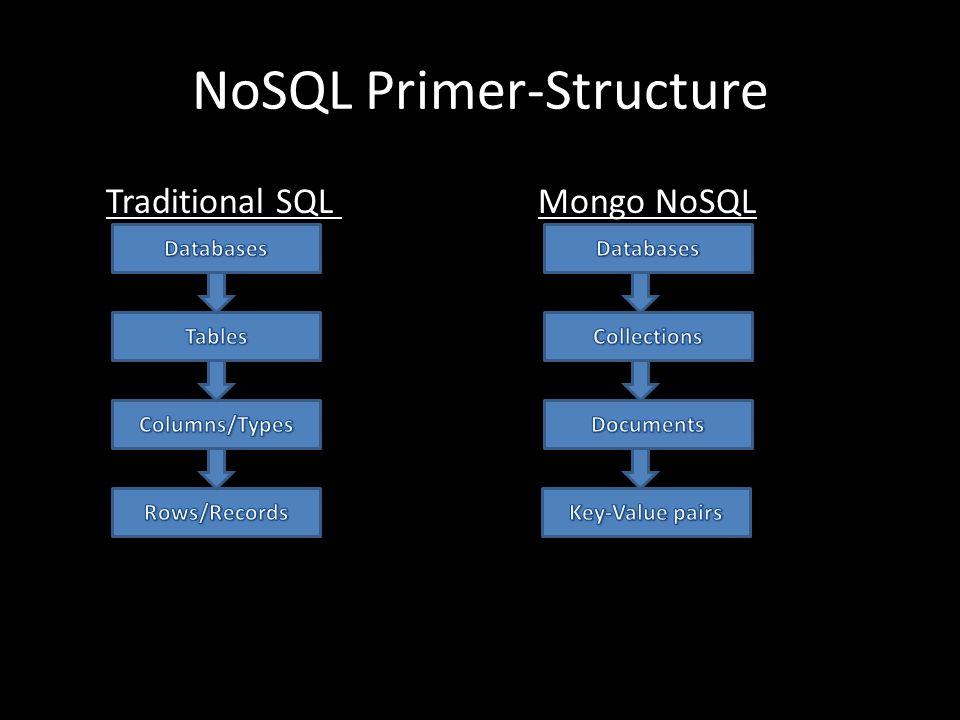 NoSQL Primer-Structure