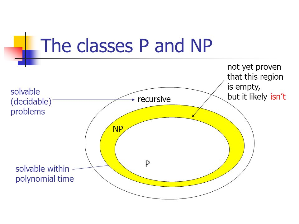 The classes P and NP not yet proven