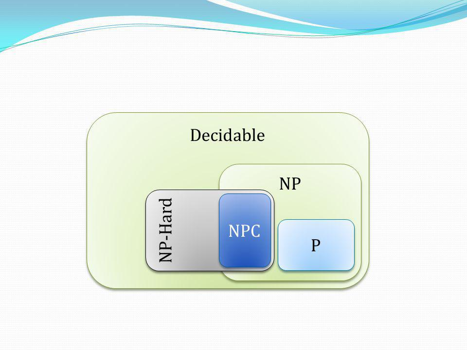 Decidable NP NP-Hard NPC P
