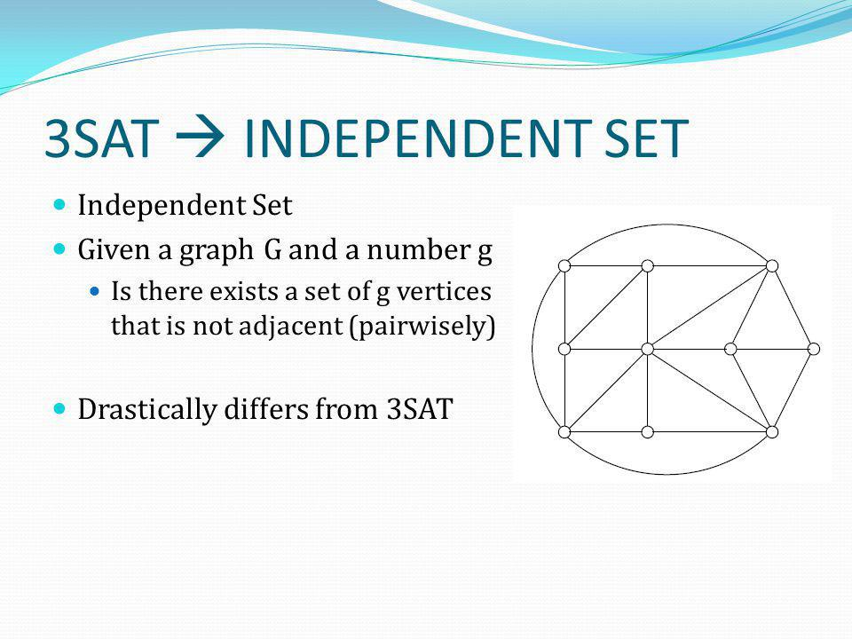3SAT  INDEPENDENT SET Independent Set Given a graph G and a number g