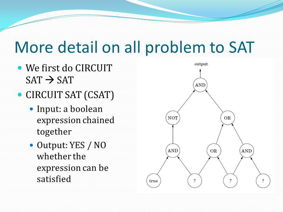 More detail on all problem to SAT