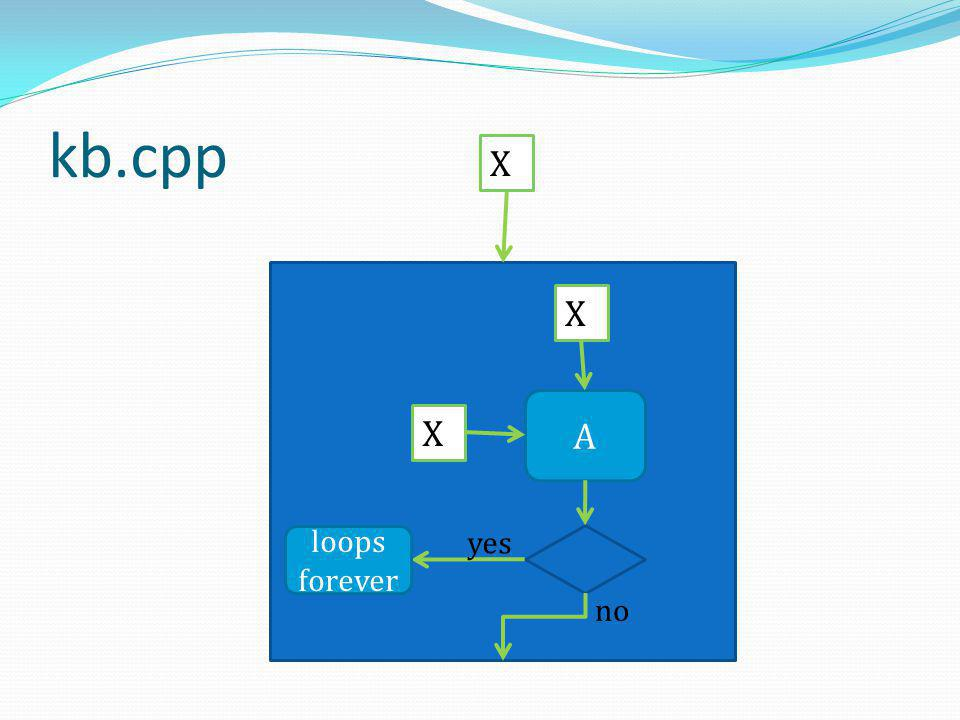 kb.cpp X X A X yes loops forever no