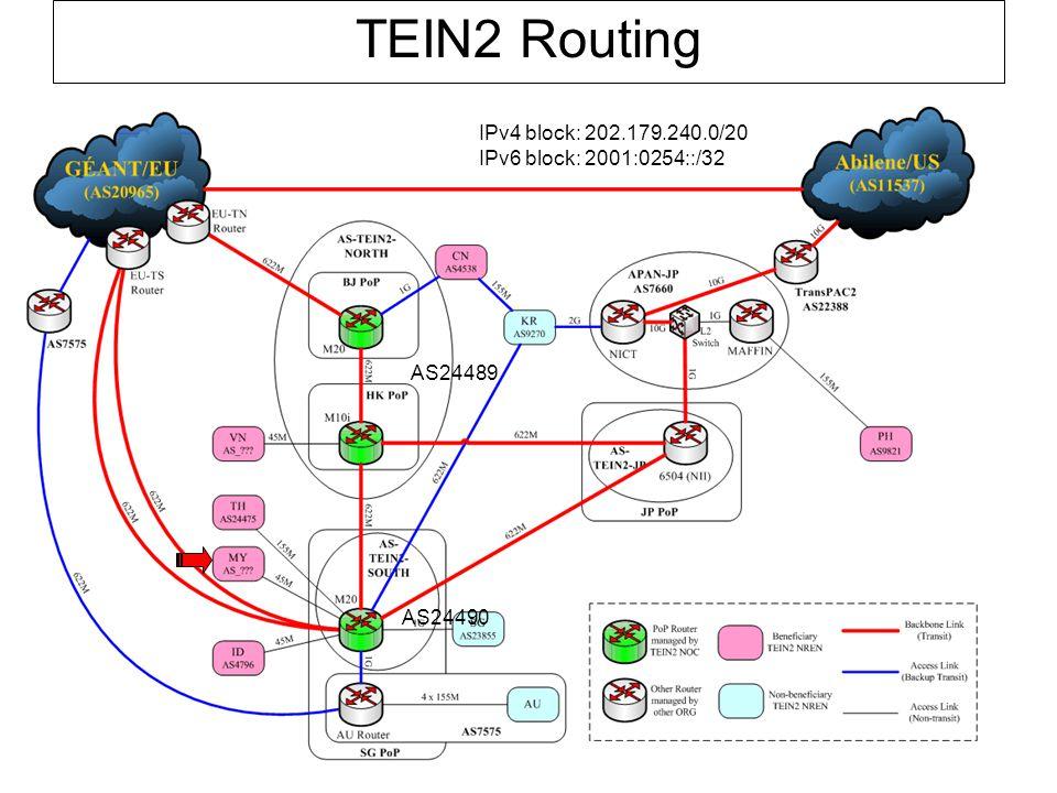 TEIN2 Routing IPv4 block: 202.179.240.0/20 IPv6 block: 2001:0254::/32
