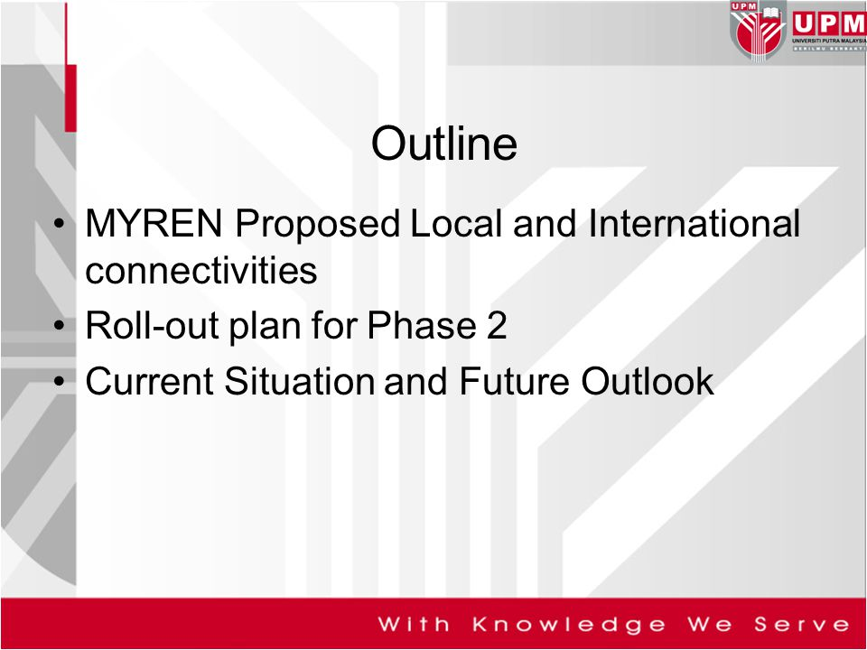 Outline MYREN Proposed Local and International connectivities