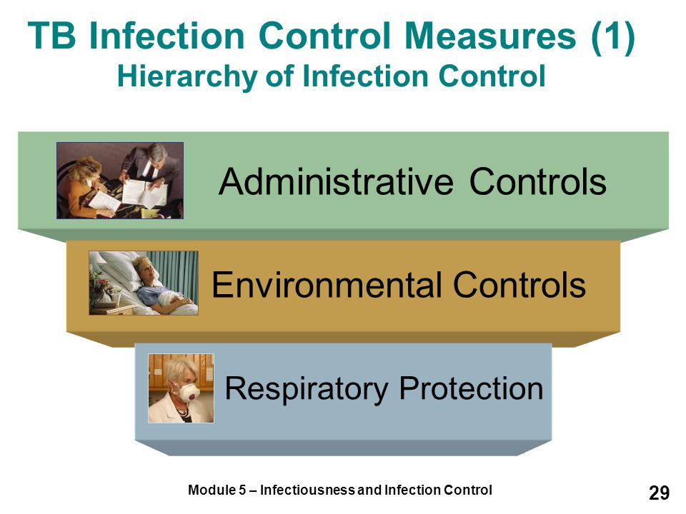 TB Infection Control Measures (1) Hierarchy of Infection Control