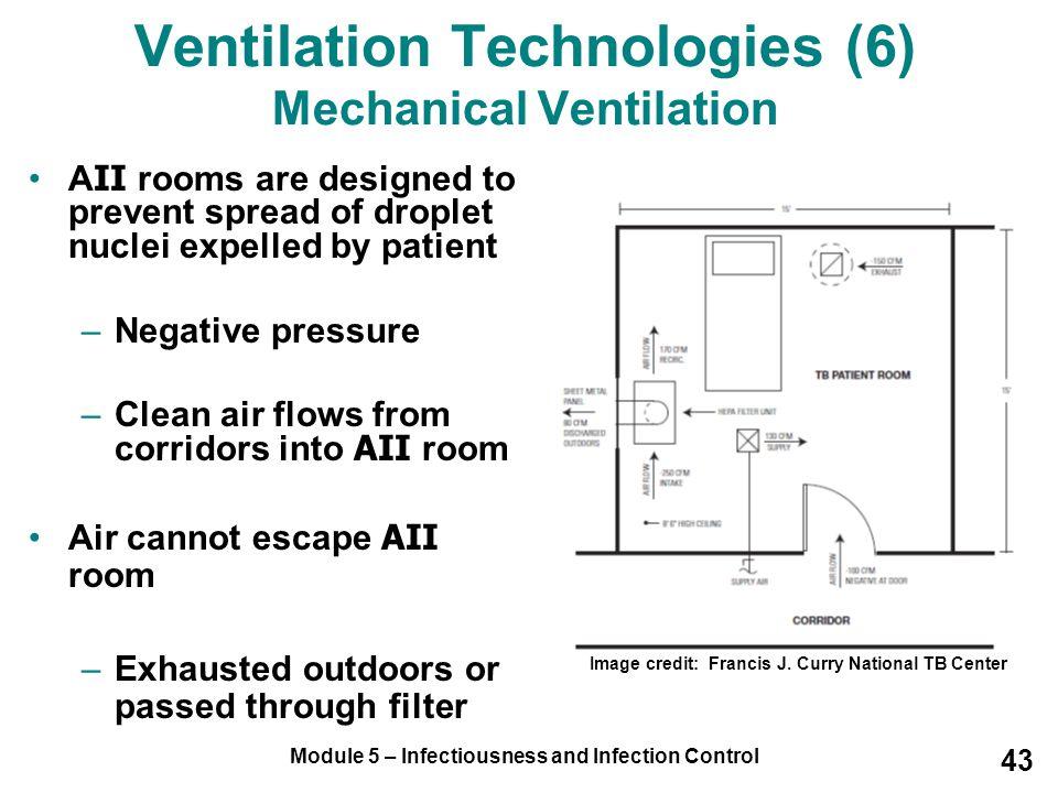 Ventilation Technologies (6) Mechanical Ventilation