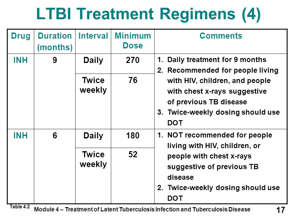 ltbi journal review Objective pharmaceutical treatment of latent tuberculosis infection (ltbi) reduces the risk of progression to active tuberculosis (tb) however, poor adherence tempers the protective effect.
