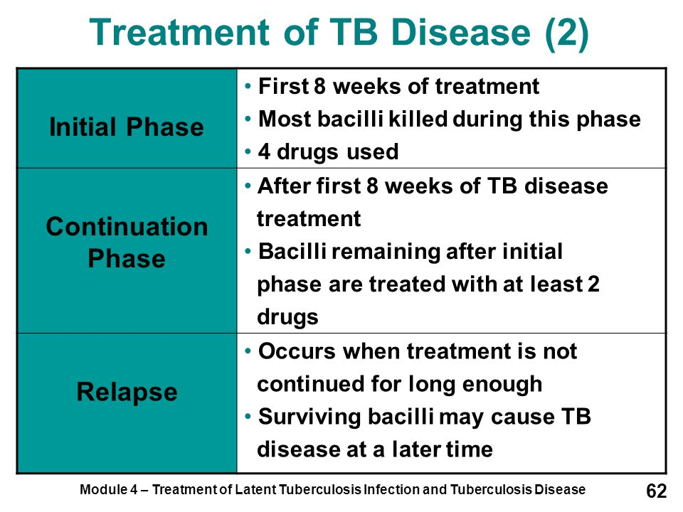 a study on tuberculosis Quizlet provides tuberculosis activities, flashcards and games start learning today for free.