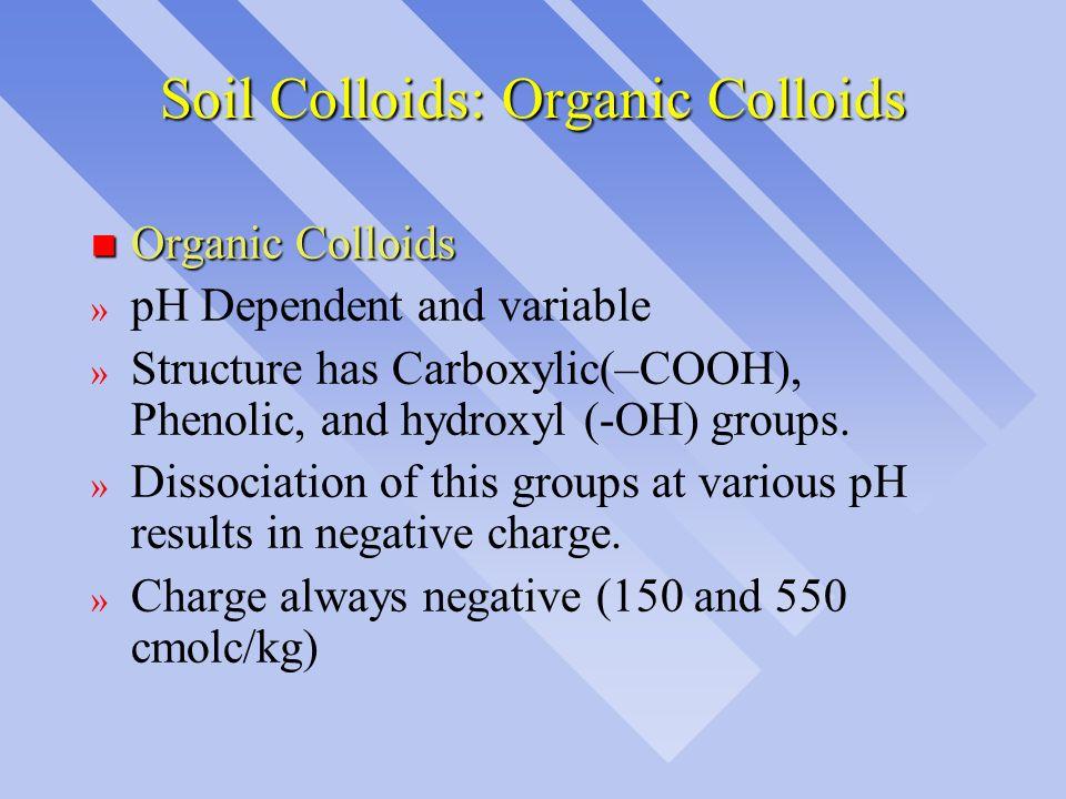 Soil Colloids: Organic Colloids