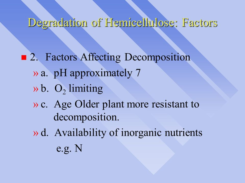 Degradation of Hemicellulose: Factors