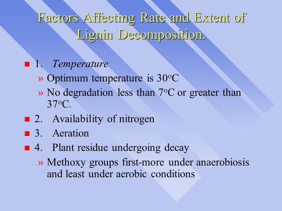 Factors Affecting Rate and Extent of Lignin Decomposition.