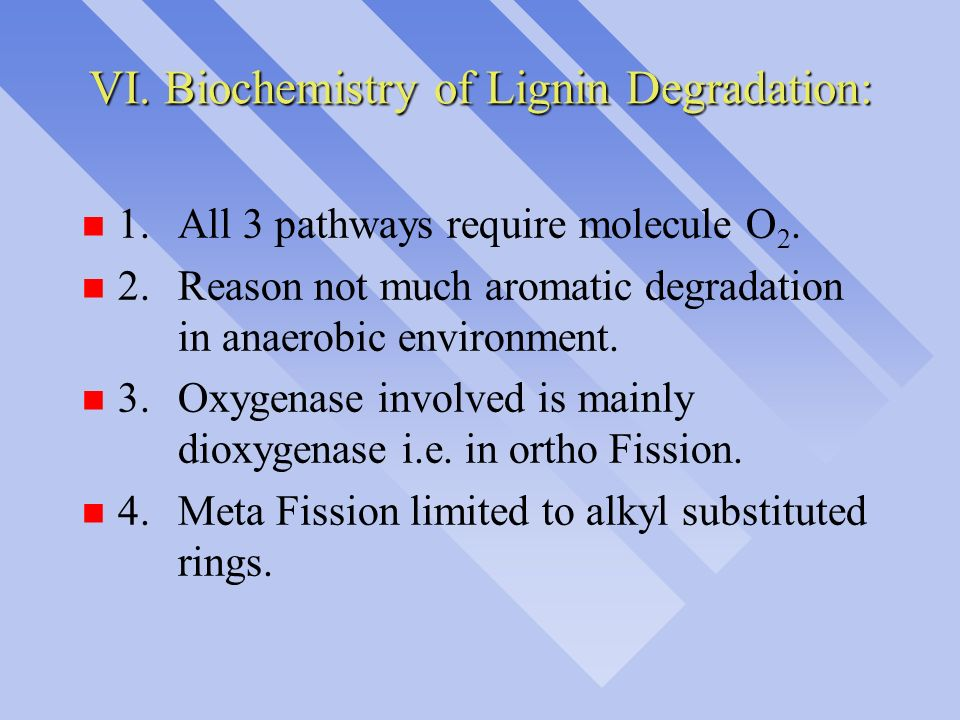 VI. Biochemistry of Lignin Degradation: