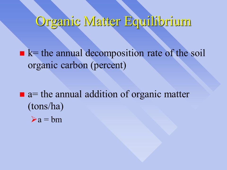 Organic Matter Equilibrium