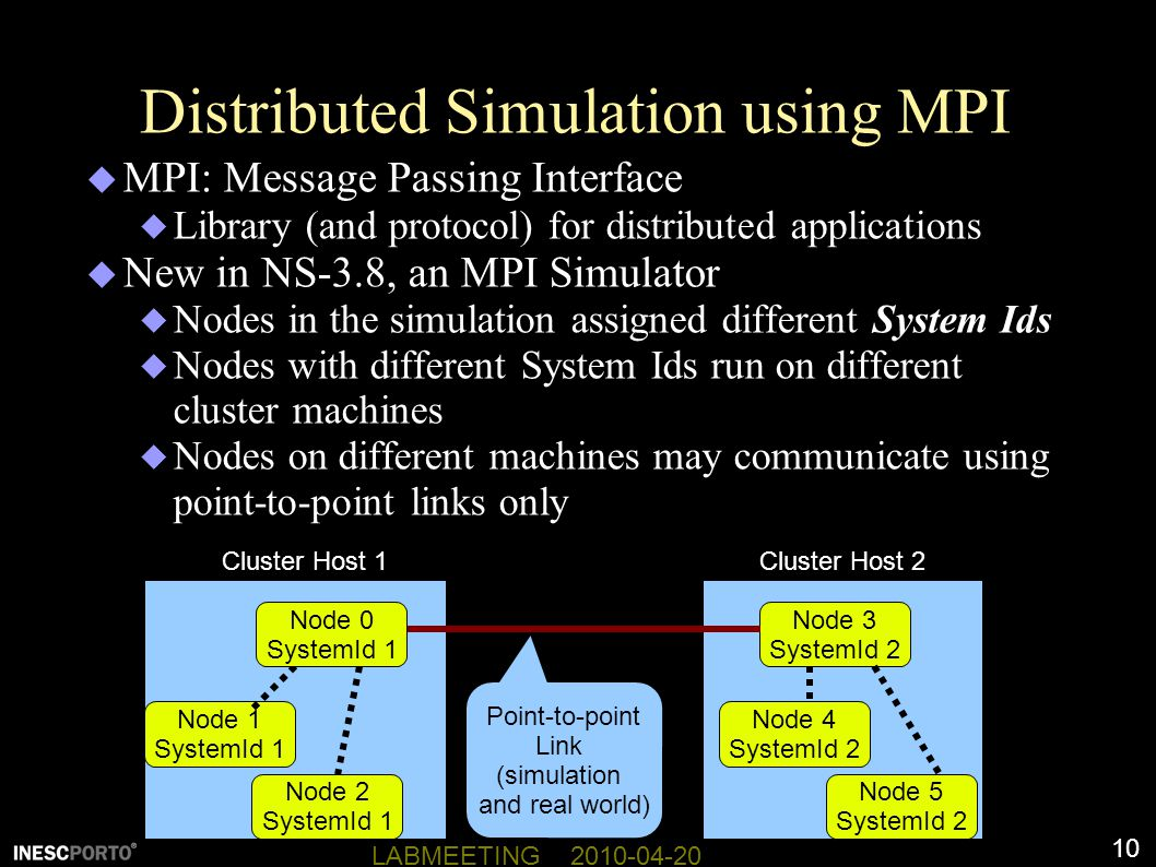 Distributed Simulation using MPI