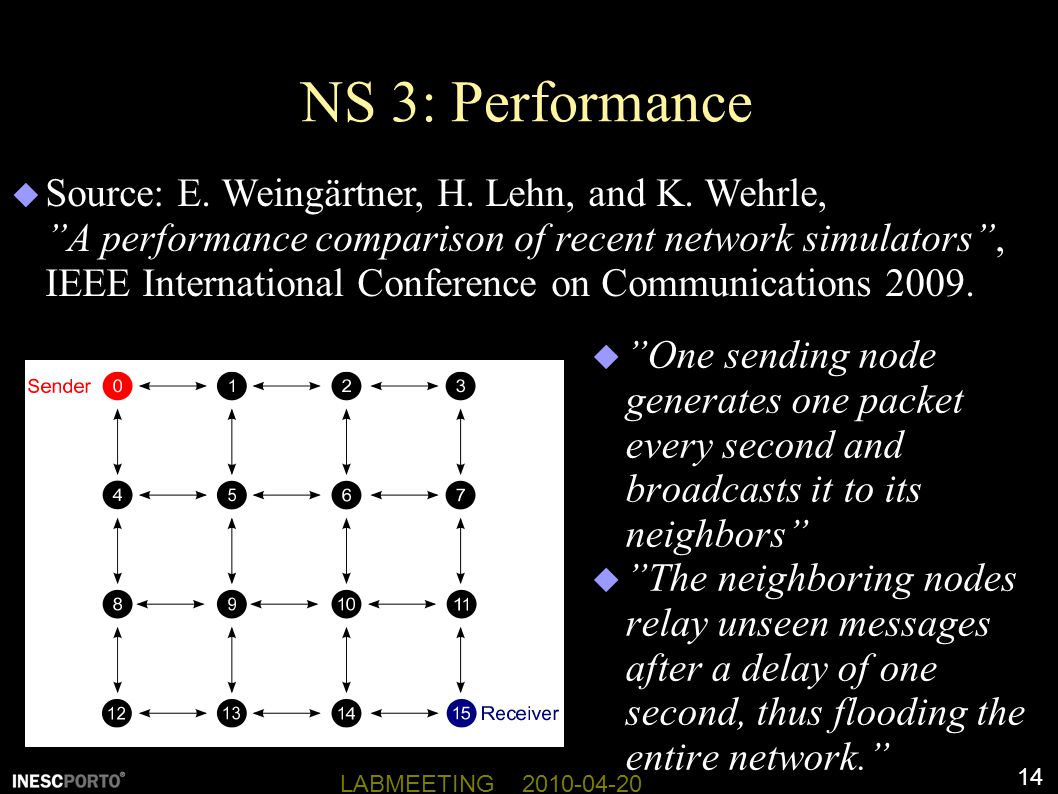 NS 3: Performance