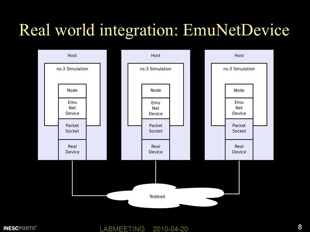 Real world integration: EmuNetDevice