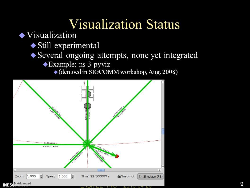 Visualization Status Visualization Still experimental