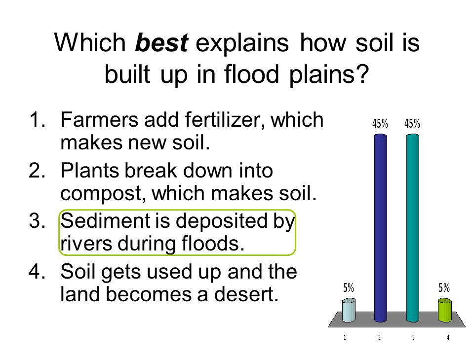 Which best explains how soil is built up in flood plains