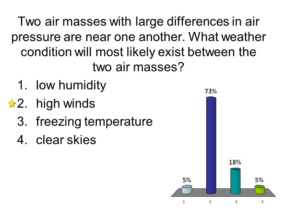 Two air masses with large differences in air pressure are near one another. What weather condition will most likely exist between the two air masses