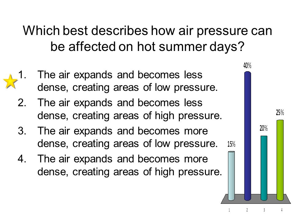 Which best describes how air pressure can be affected on hot summer days