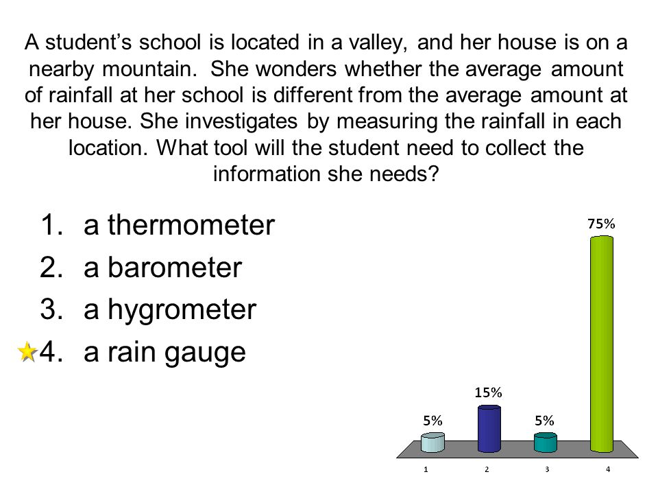 a thermometer a barometer a hygrometer a rain gauge