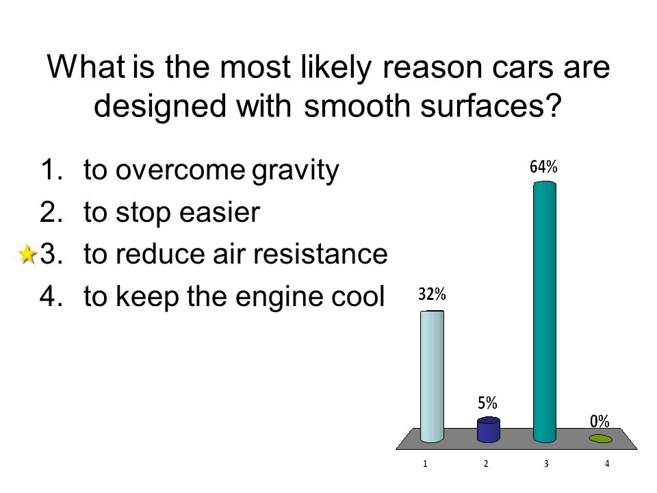 What is the most likely reason cars are designed with smooth surfaces