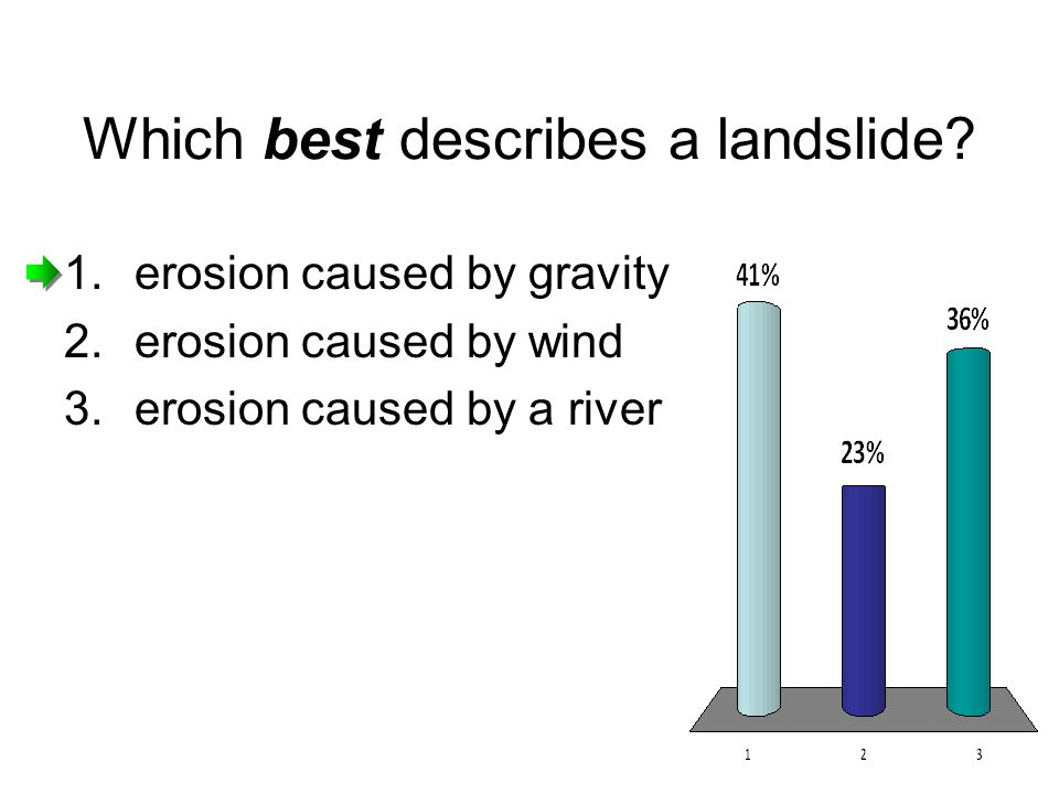 Which best describes a landslide