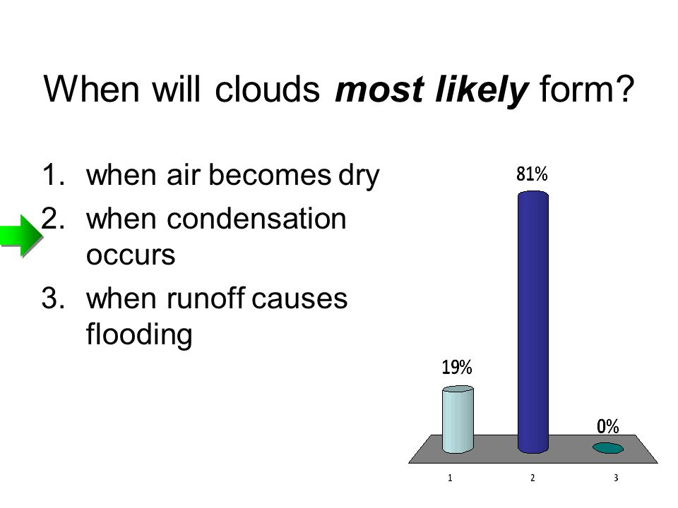 When will clouds most likely form