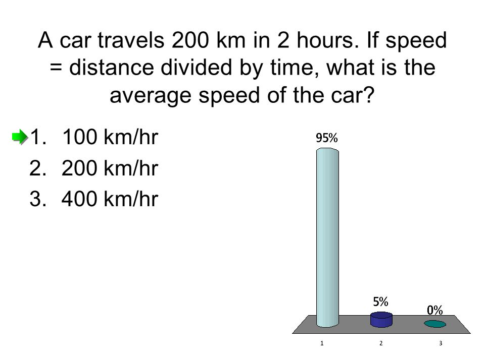 A car travels 200 km in 2 hours
