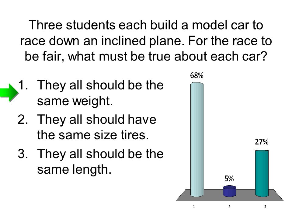 Three students each build a model car to race down an inclined plane