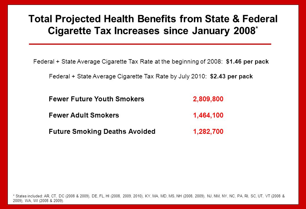 Total Projected Health Benefits from State & Federal Cigarette Tax Increases since January 2008*