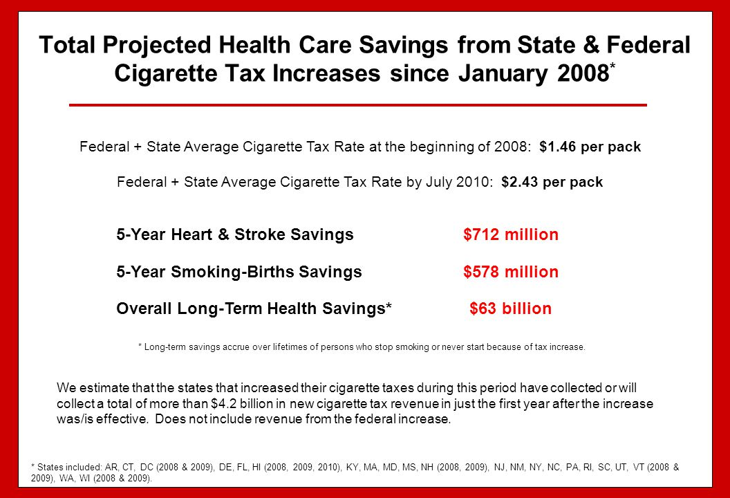 Total Projected Health Care Savings from State & Federal Cigarette Tax Increases since January 2008*