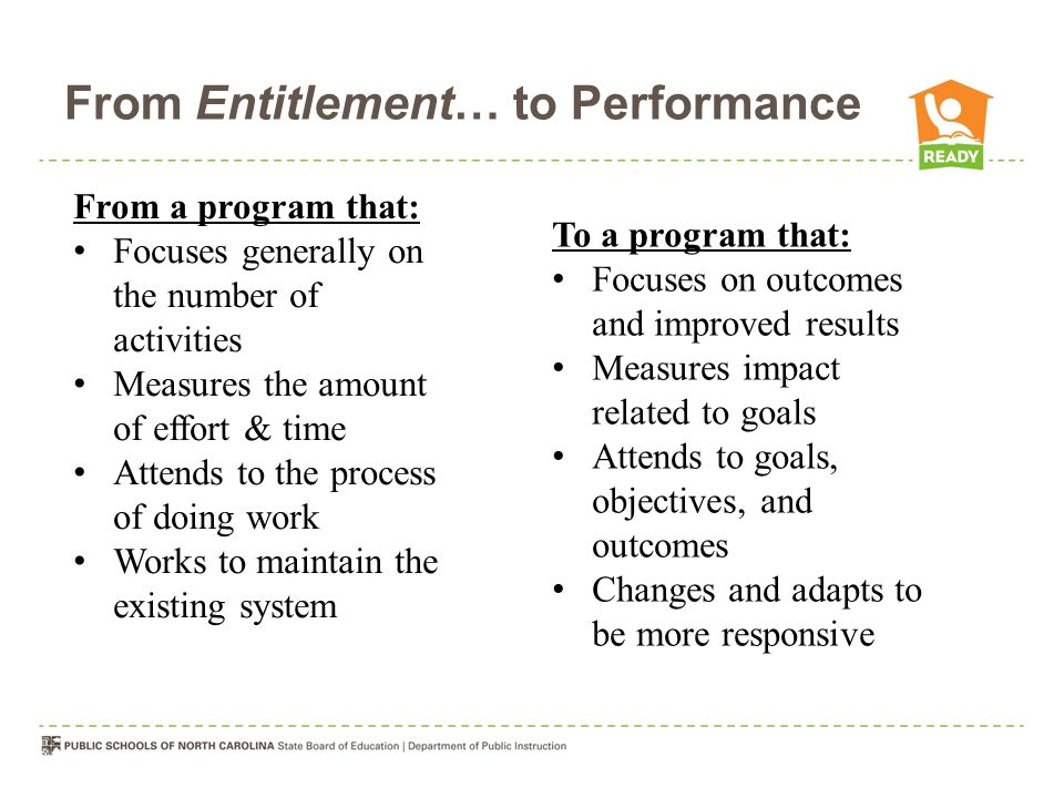 From Entitlement… to Performance
