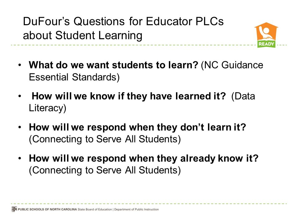 DuFour's Questions for Educator PLCs about Student Learning
