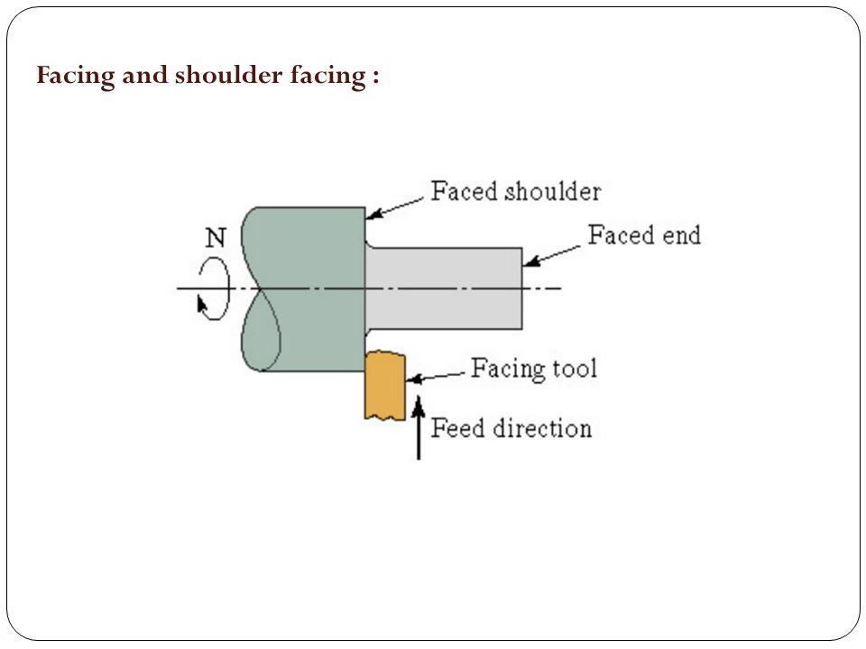 Facing and shoulder facing :