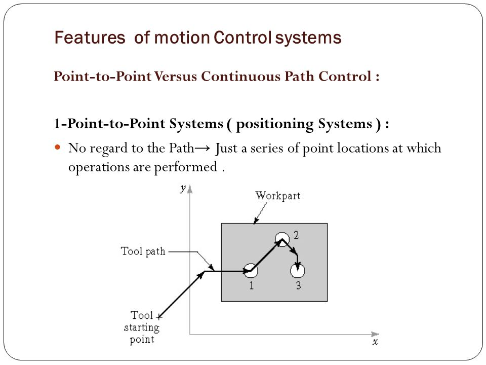 Features of motion Control systems