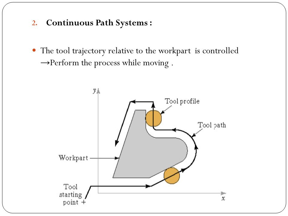 Continuous Path Systems :