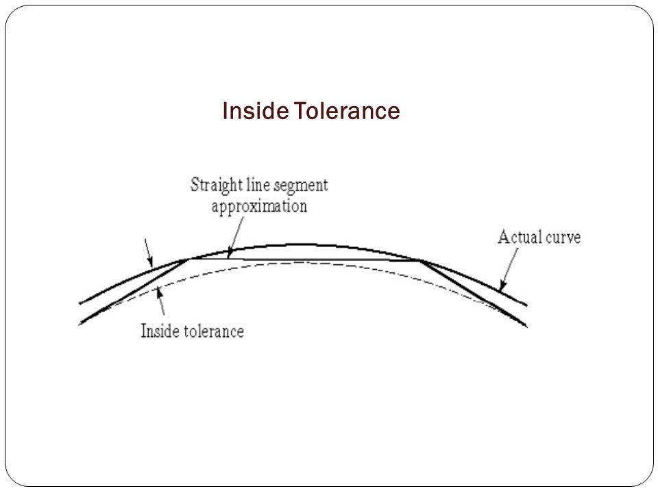 Inside Tolerance