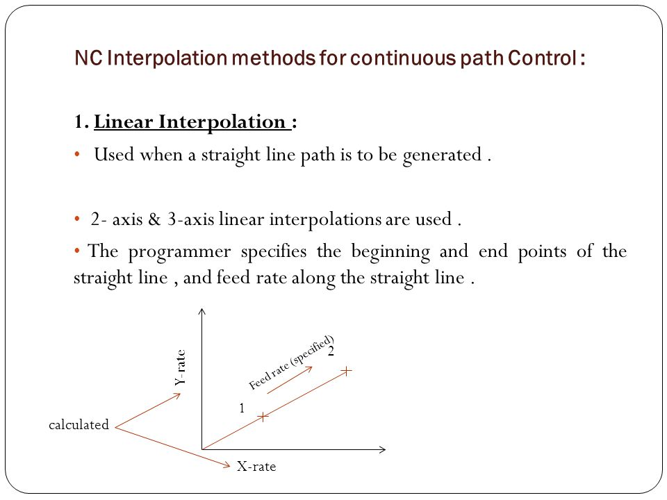 NC Interpolation methods for continuous path Control :