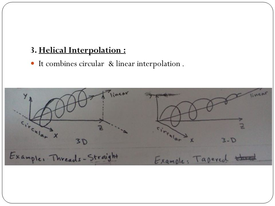 3. Helical Interpolation :