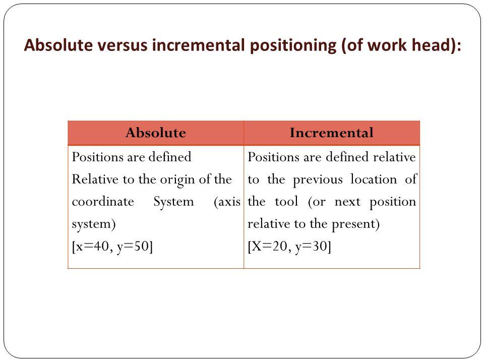 Absolute versus incremental positioning (of work head):