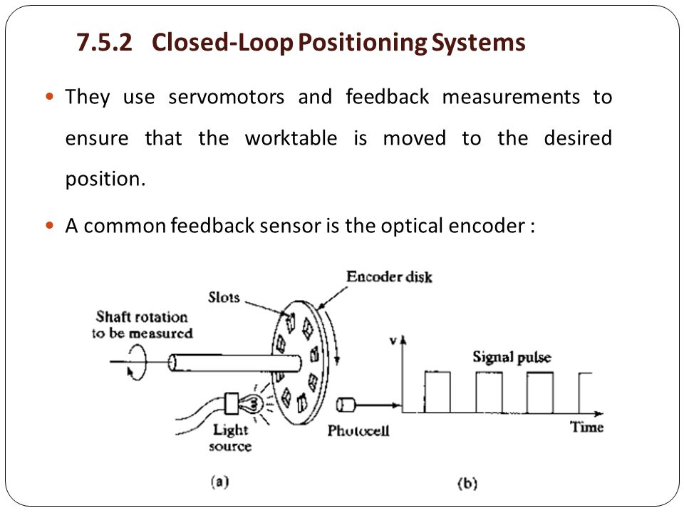 7.5.2 Closed-Loop Positioning Systems