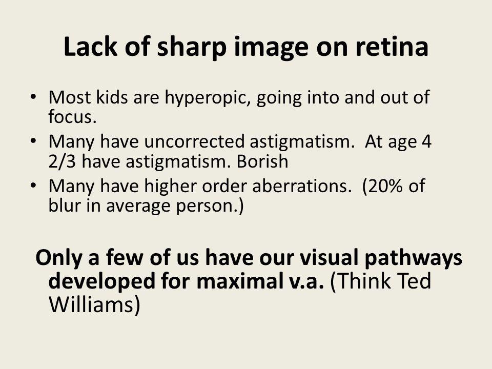 Lack of sharp image on retina