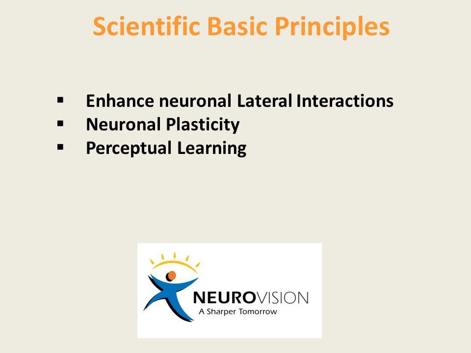 Scientific Basic Principles