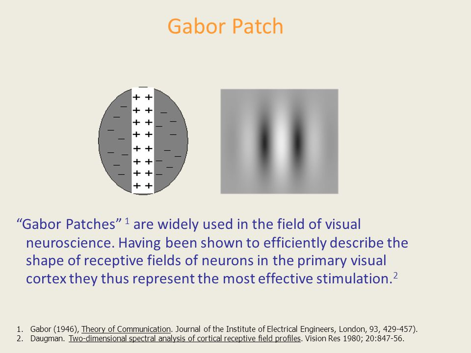 Gabor Patch
