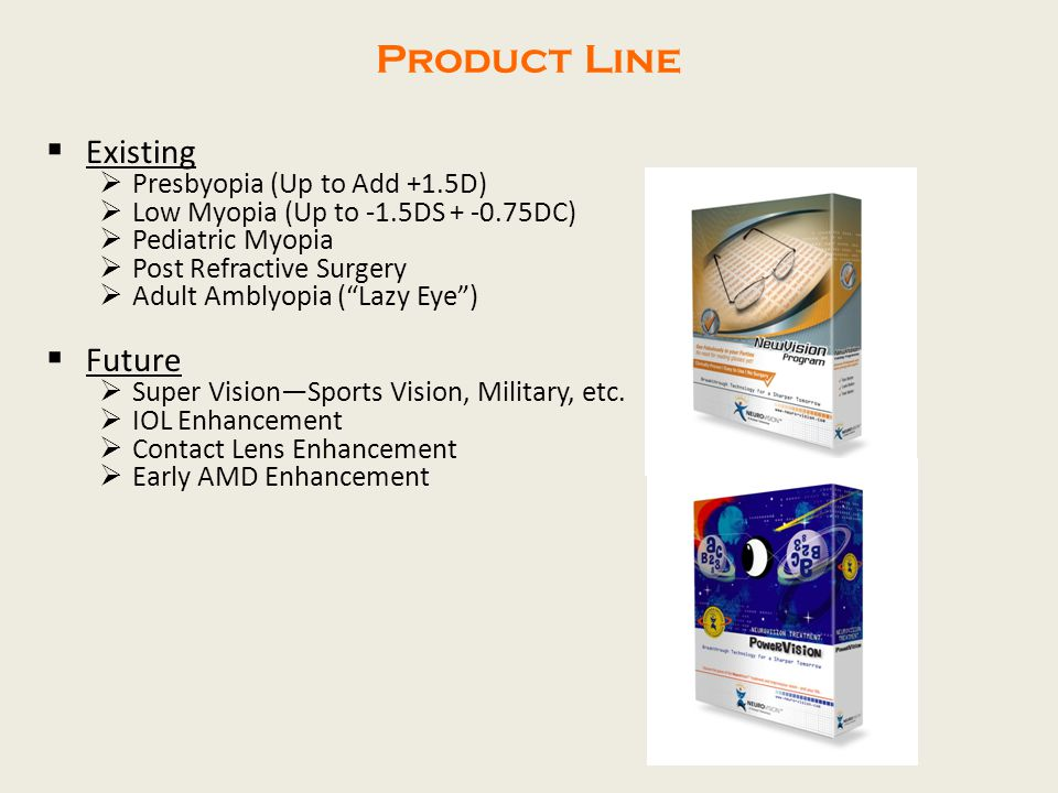 Product Line Existing Future Presbyopia (Up to Add +1.5D)