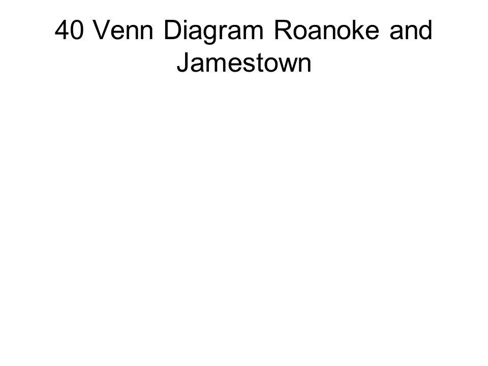 40 Venn Diagram Roanoke and Jamestown