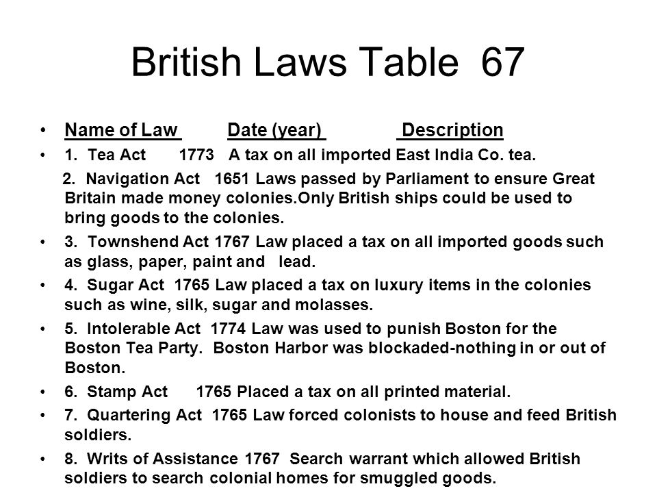 British Laws Table 67 Name of Law Date (year) Description