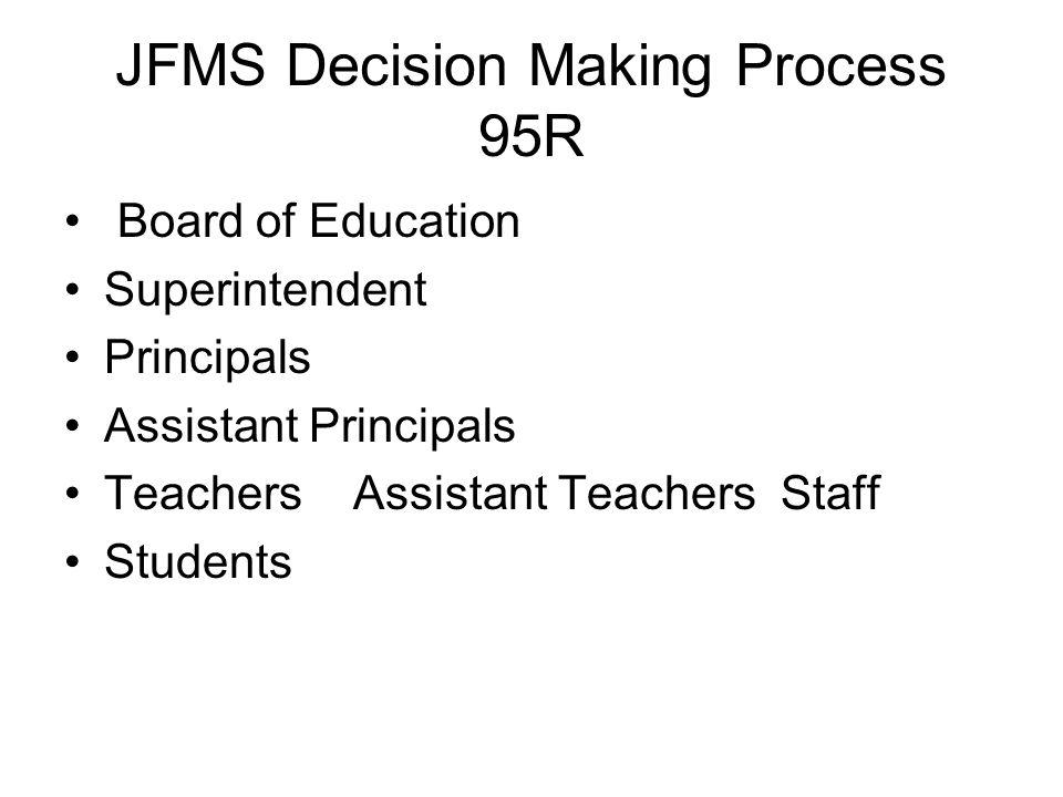JFMS Decision Making Process 95R